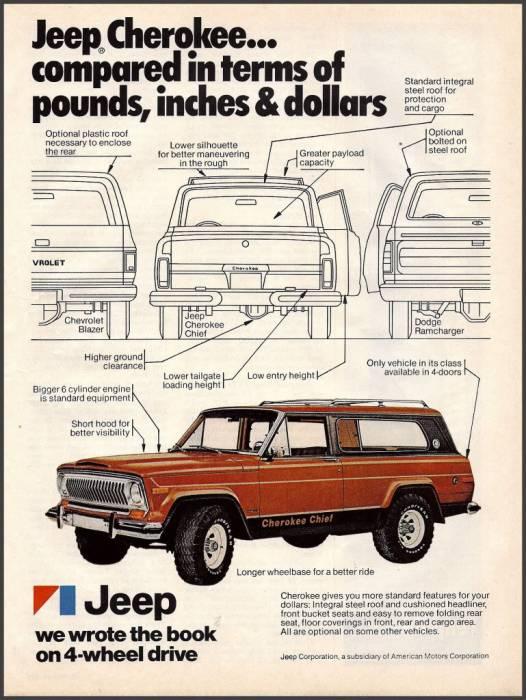 1976 JEEP CHEROKEE CHIEF